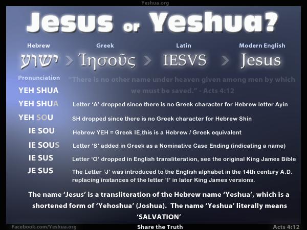 Jesus_2013v1_Yeshua_600x4501