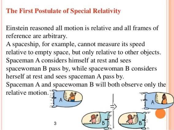btech-sem-i-engineering-physics-u-iii-chapter-1the-special-theory-of-relativity-11-638
