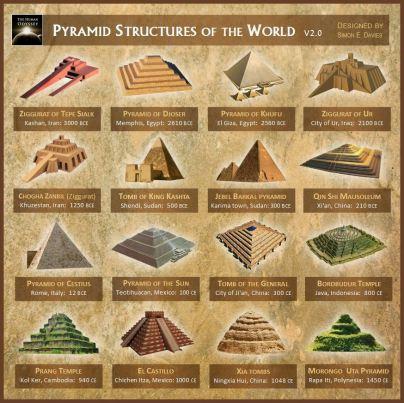 pyramids2ball2bover2bthe2bworld