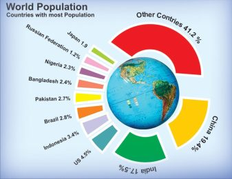 world-population-day-2015-images-posters-whatsapp-status-fb-dp