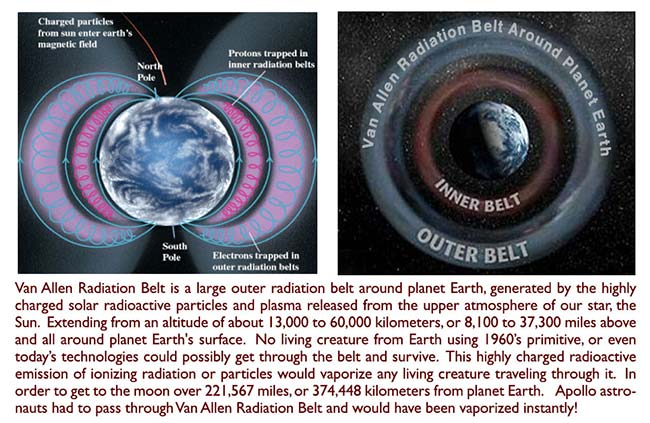 van-allen-radiation-belt